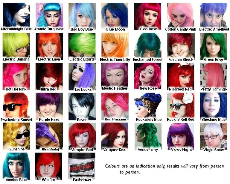 Been Looking For Something Like This Manic Panic Colors Want To Do Atomic Turquoise Lie Locks What Would Y All