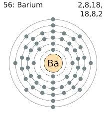 el bario es un metal ligero - Tabla Periodica Metales Ligeros