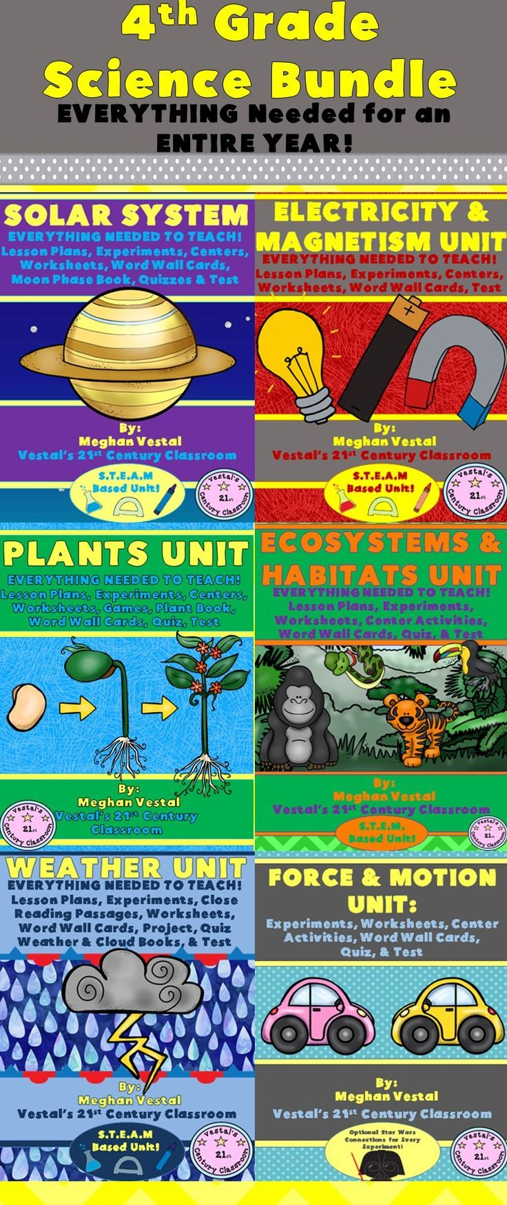 4th Grade Science Bundle- ENTIRE YEAR | TpT Science Lessons | Fourth