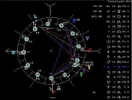 Astrología - Calendario