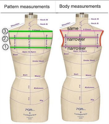 a little sewing blog: pattern alterations on the front - knit tops ...