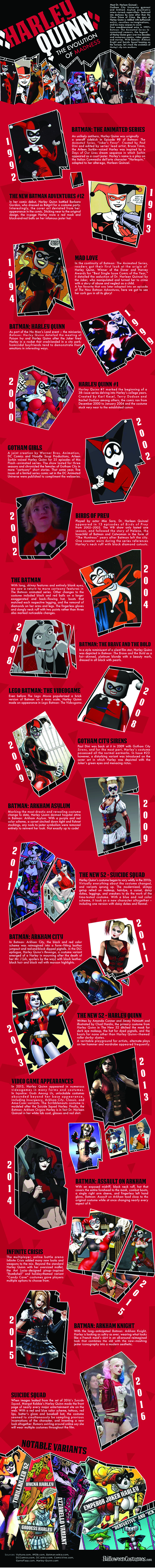 Harley Quinn: Evolution of Madness #infographic