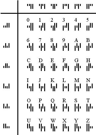 By Photo Congress || Language Codes Wikipedia