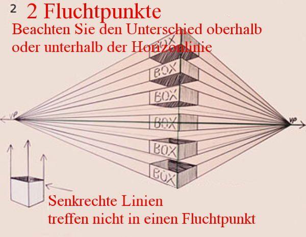 perspektivisch zeichnen 3 dimensional zeichnen fluchtpunke teil 1 julie duell sketch. Black Bedroom Furniture Sets. Home Design Ideas