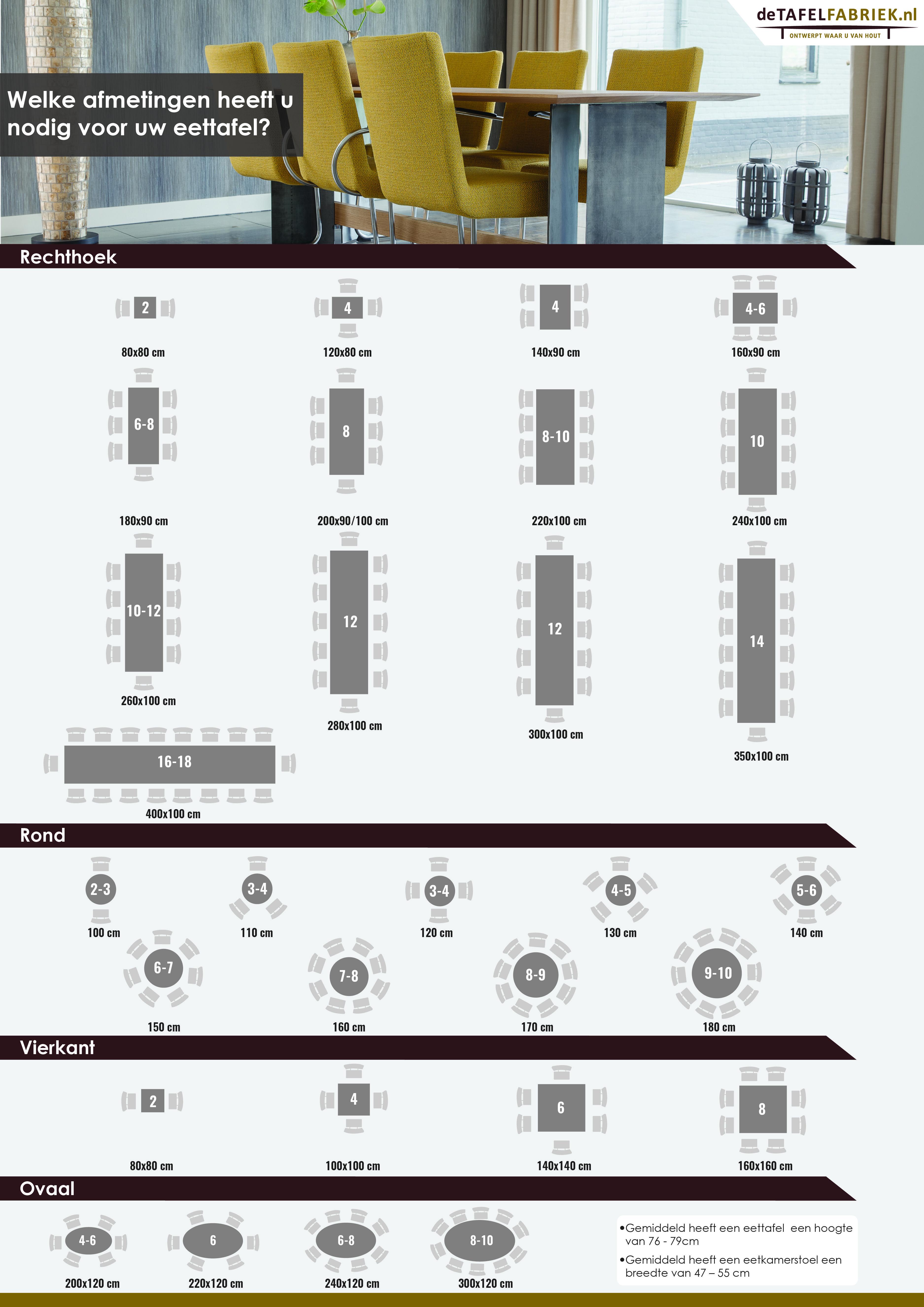 6 Persoons Tafel Met Stoelen.Afmetingen Eettafel 6 Personen In 2020 Ovale Eettafels