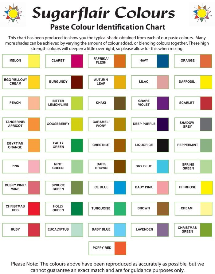 Sugarflair Colour Chart Cake Pricing Charts Icing Icing Colors
