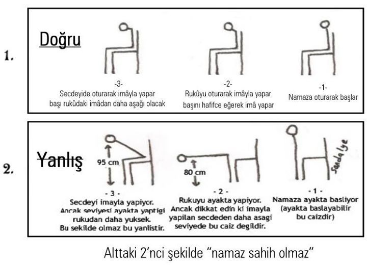 Ametist Reiki Adli Kullanicinin Namaz Albumu Panosundaki Pin Iman Album