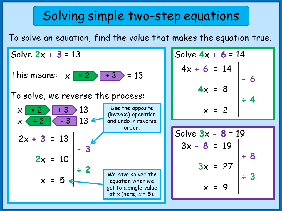 linear equations with one and two Math lesson plan -teaching linear equation in one variable the equality property for multiplication and division: if two expressions are equal then multiplying or dividing by any equal number except zero on both sides does not change that equality.