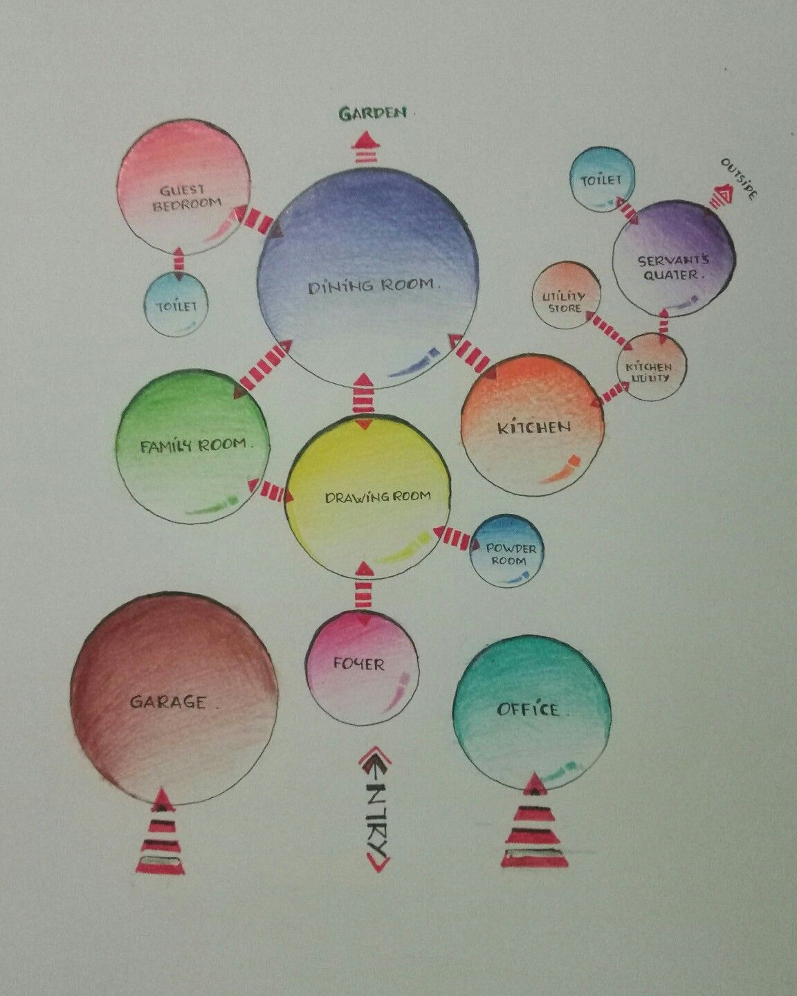 Simple Bubble Diagram For Writing 07 Dodge Caliber Headlight Wiring Pinterest And