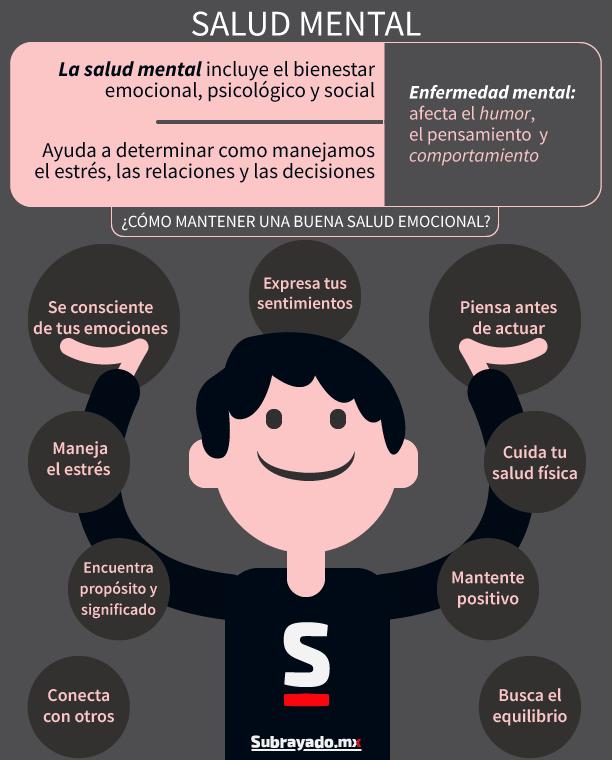Que es la salud emocional y mental