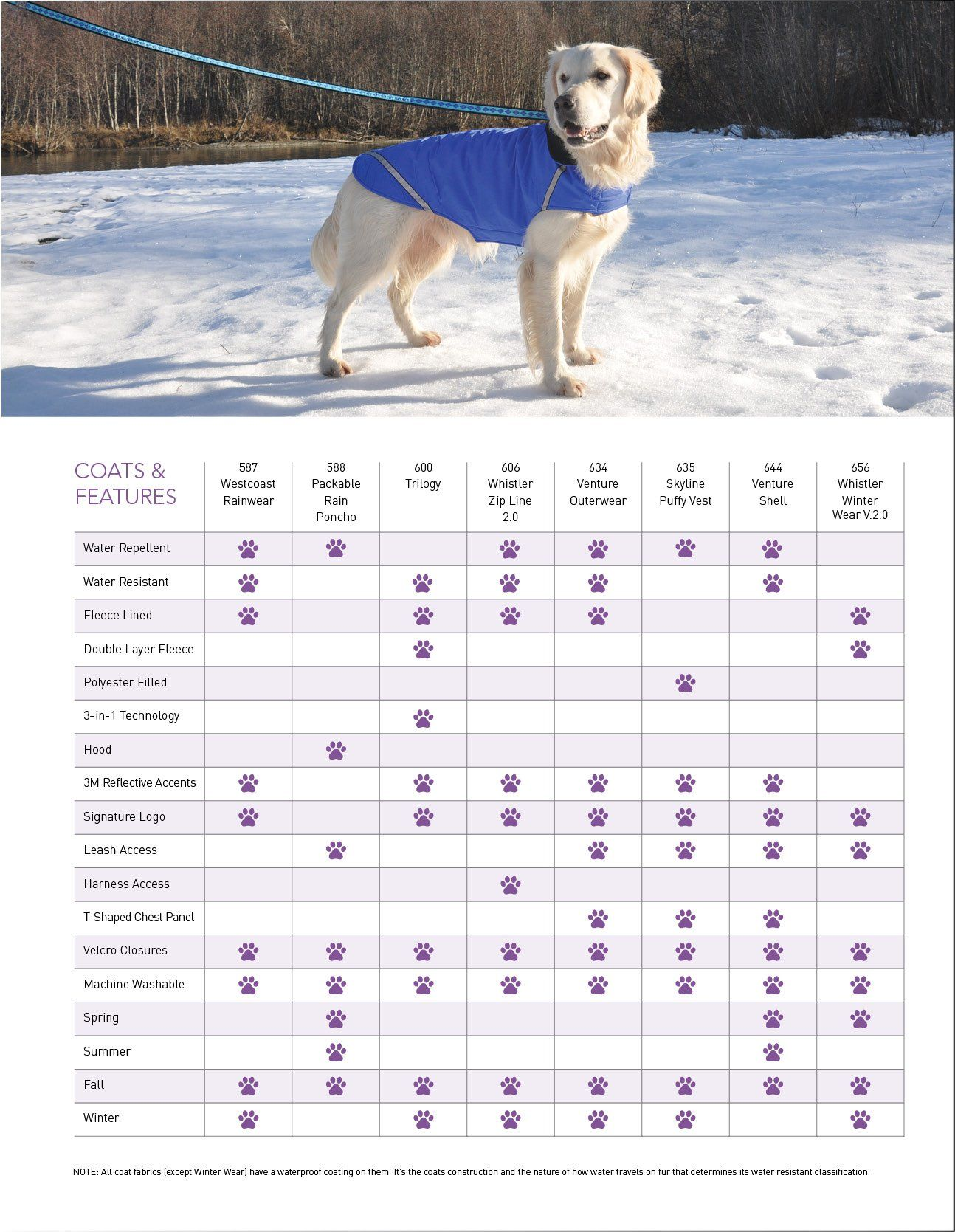 Rc Pet Products Whistler Winter Wear V 2 Fleece Dog Coat Size 16 Tan Tartan You Can Get More Details By Clicking On The Image Dog Coats Fleece Dog Coat Dogs [ 1669 x 1294 Pixel ]