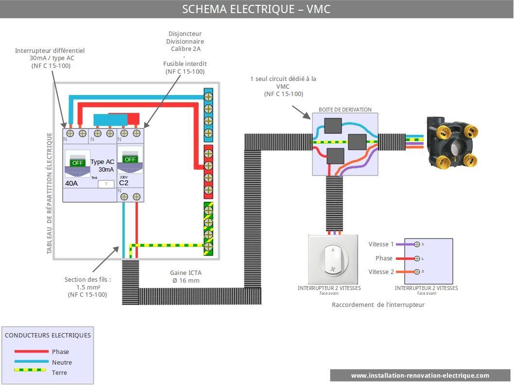 Le Schéma électrique De La Vmc Schéma électrique Vmc