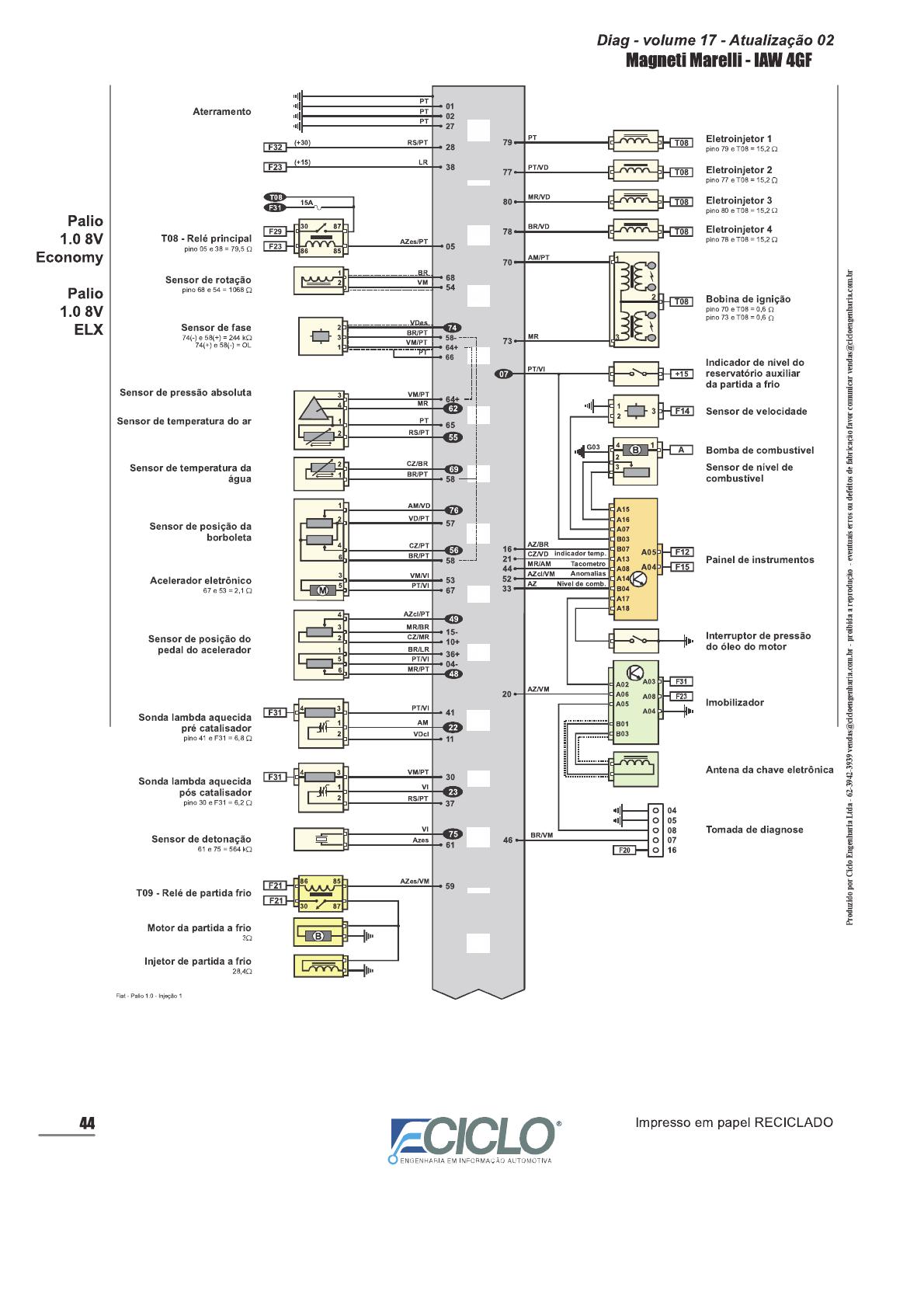 Diagrama El U00e9trico Referente Ao Sistema De Inje U00e7 U00e3o