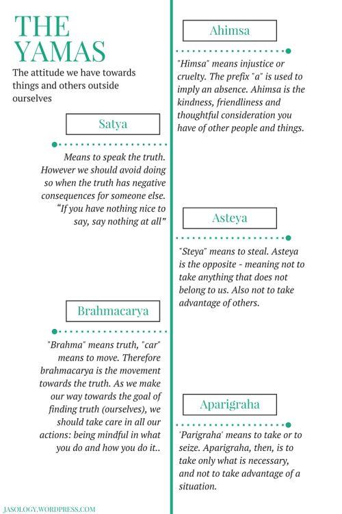 The Eight Limbs of Yoga Part I The Yamas  Niyamas Yoga and Asana