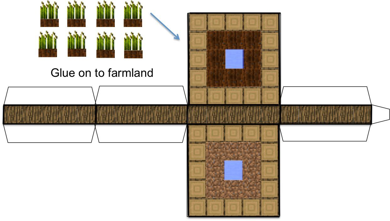 Papercraft Minecraft Wheat Farm Minecraft Printables Minecraft Blocks Minecraft