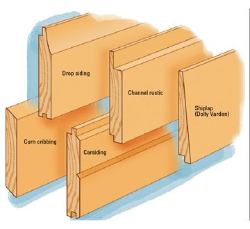 Diy Lap Siding Tongue And Groove Siding How To