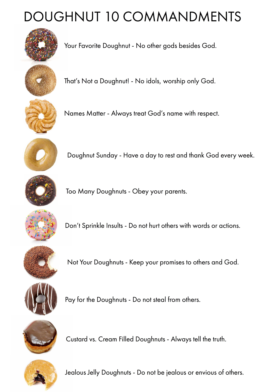 Doughnuts 12 Week Children S Ministry Curriculum