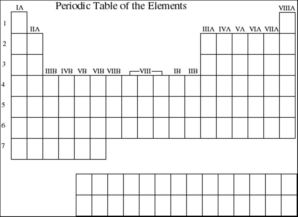 Blank Periodic Table Word Document Blankperiodictable