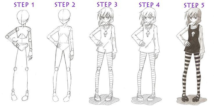 How To Draw The Human Figure Drawing Body