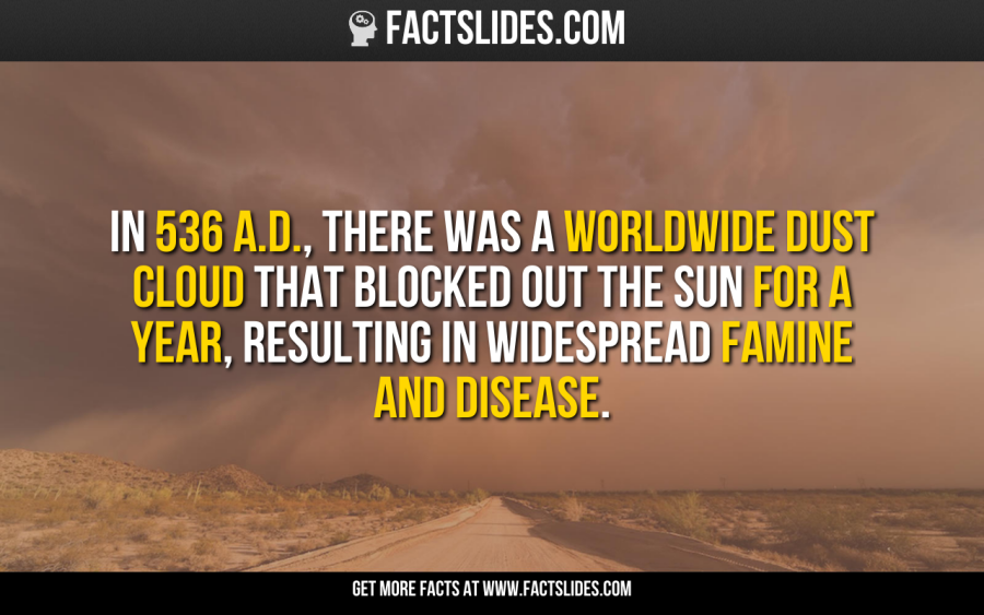 History Facts 46 Facts About History Factslides Facts