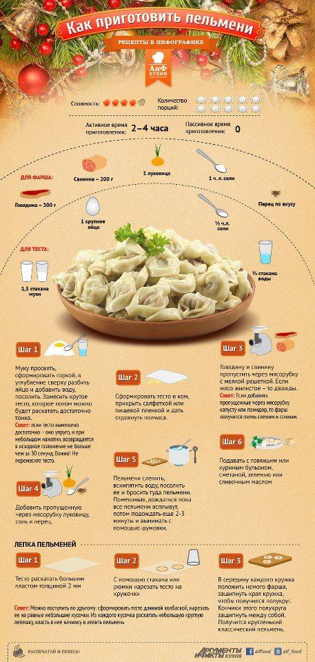 Pingl par irina chernysh sur food en 2018 pinterest repas cuisine russe et recette - Cuisine irina ...