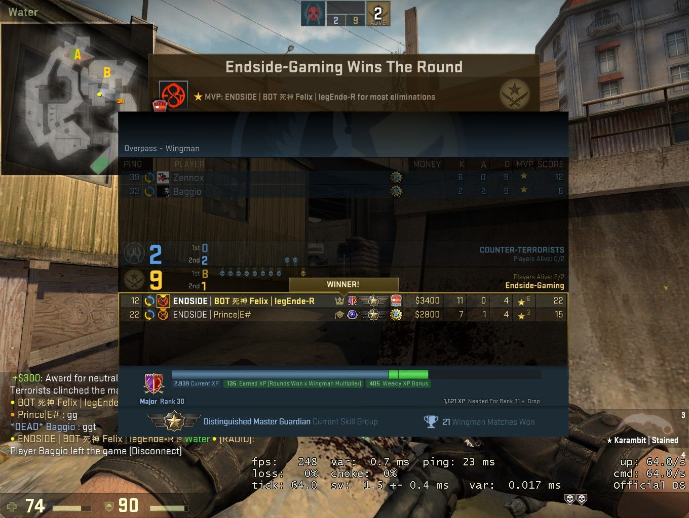 Different wingman dmg symbols on the scoreboard games different wingman dmg symbols on the scoreboard biocorpaavc Image collections