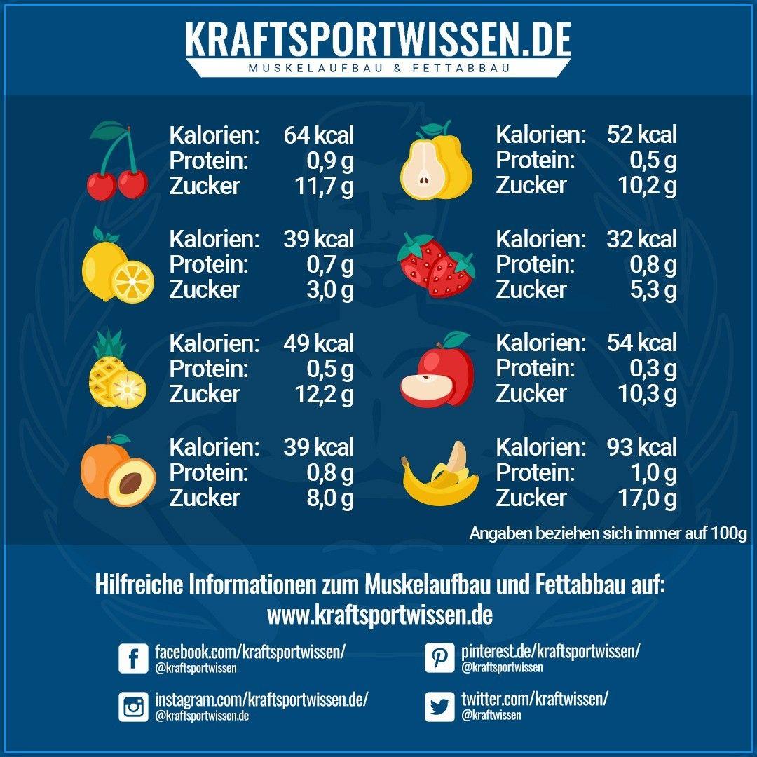 Welches Obst Isst Du Am Liebsten Obst Nahrung Ernahrung Kalorien Zucker Protein Eiweis Lebensmittel Nahrwerte Banane Apfel