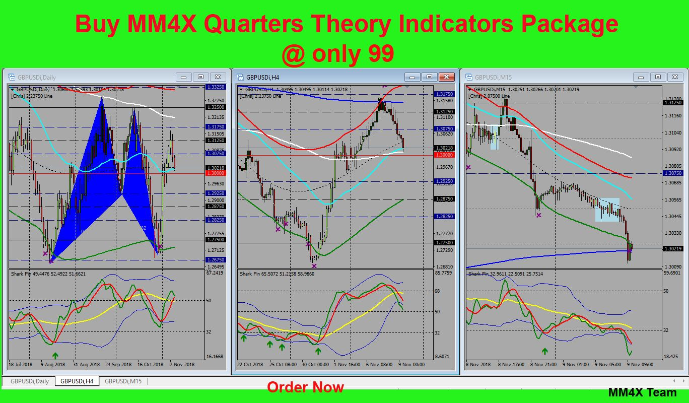 Order To Buy Mm4x Quarters Theory Indicators Package Email Us To
