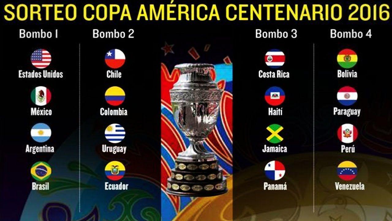 Copa America 2016 Standings