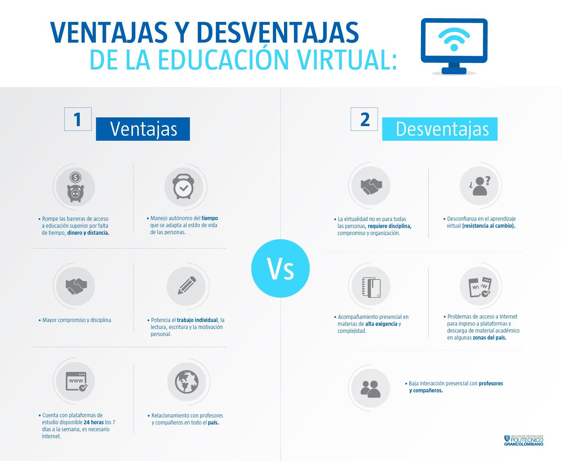 Ventajas Y Desventajas Educacion Virtual Infografia Polivirtual Jpg 1920 1579