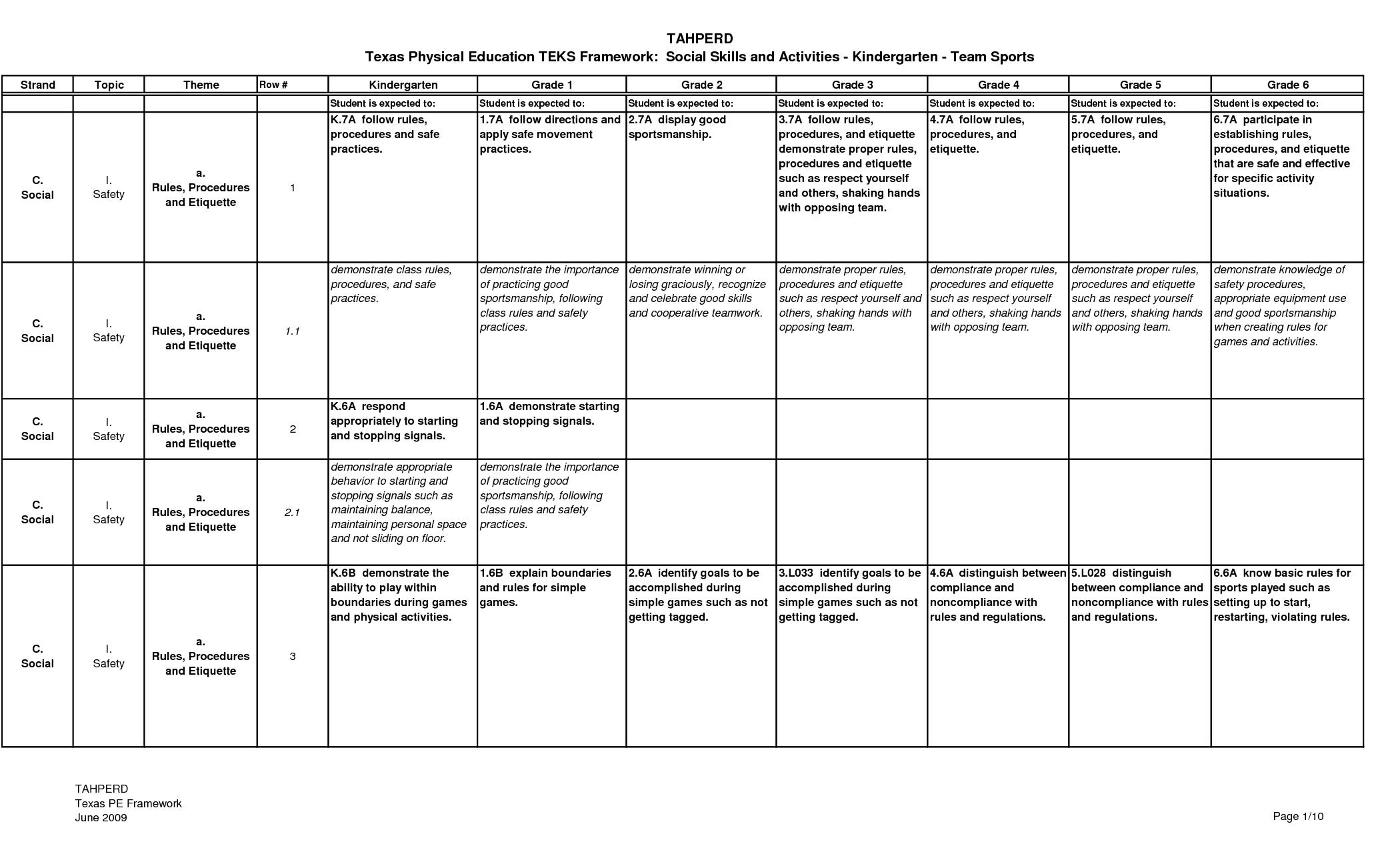 worksheet: Teamwork Worksheets Pictures Sportsmanship Worksheet ...