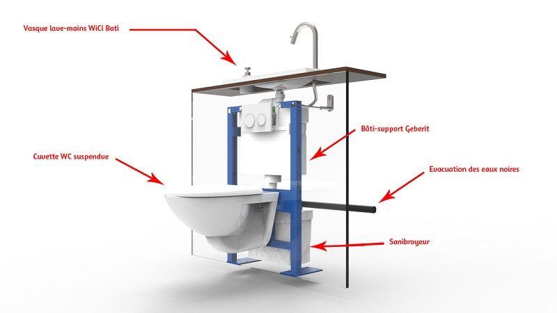 Wici Concept Actualites Des Wc Lave Mains Wici Concept Wc Lavant Amenagement Salle De Bain Petite Salle De Toilette