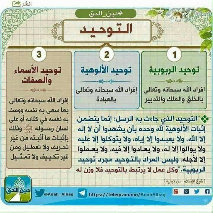 Pin By Mohammed Almajdalawi On نور التوحيد Islam Facts Islam Beliefs Islamic Quotes Quran