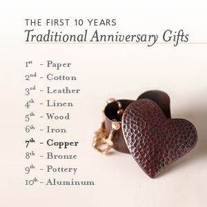 Copper The Traditional Seventh Anniversary Gift Native Trails Traditional Anniversary Gifts Anniversary Gifts Anniversary