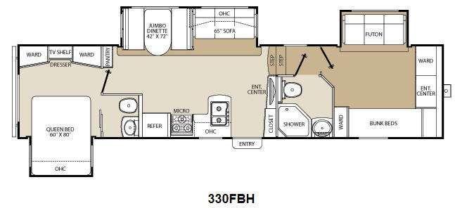 5th Wheel Front Bunkhouse Floor Plans Google Search Rv Floor Plans Coachmen Rv Camper Flooring