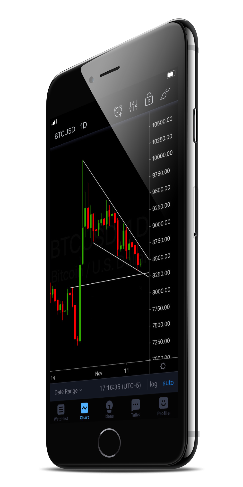 Pin by Hall on Forex Bitcoin chart, Forex, Financial charts