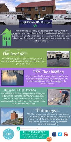 Roofer Falkirk Picture On Visualizeus Roofer Roofing Falkirk