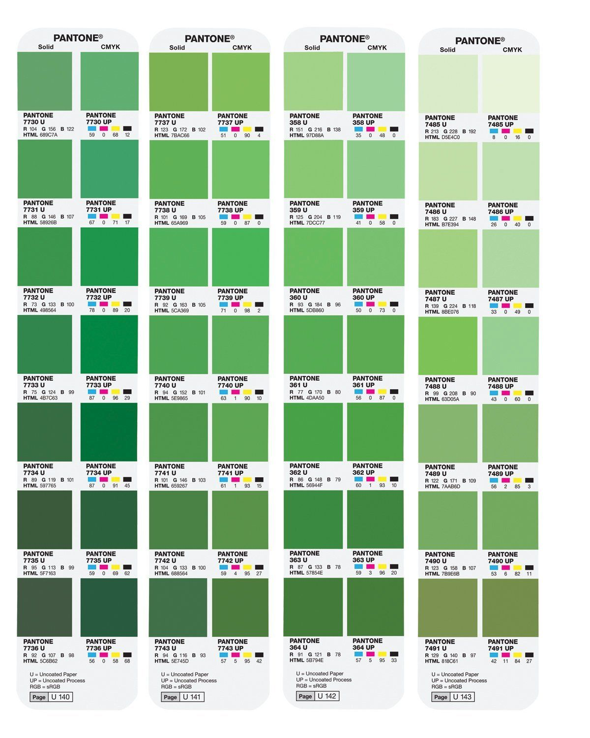 Pantone Green Color Chart For Cars Cmyk Refers To The