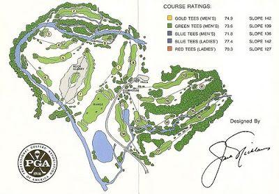 River Bend Ymca Golf Course Scorecard