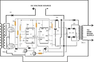 designing a grid-tie inverter circuit