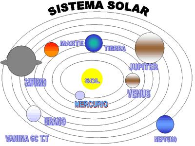 maestra asunción el sistema solar láminas a full color y para