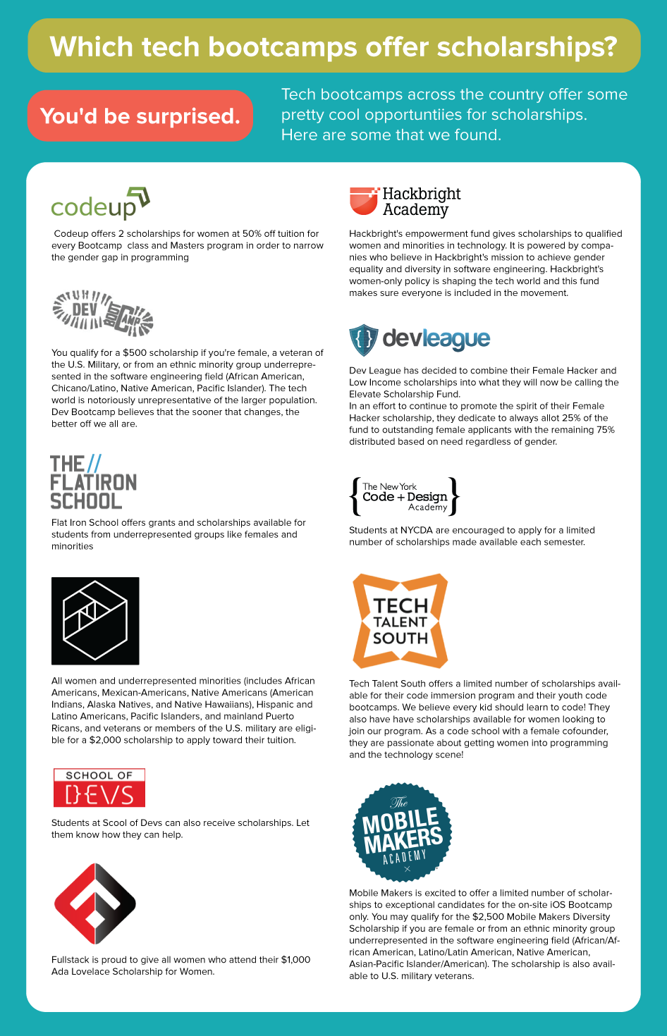 Tech Bootcamp Scholarships Scholarships Bootcamp Learn To Code