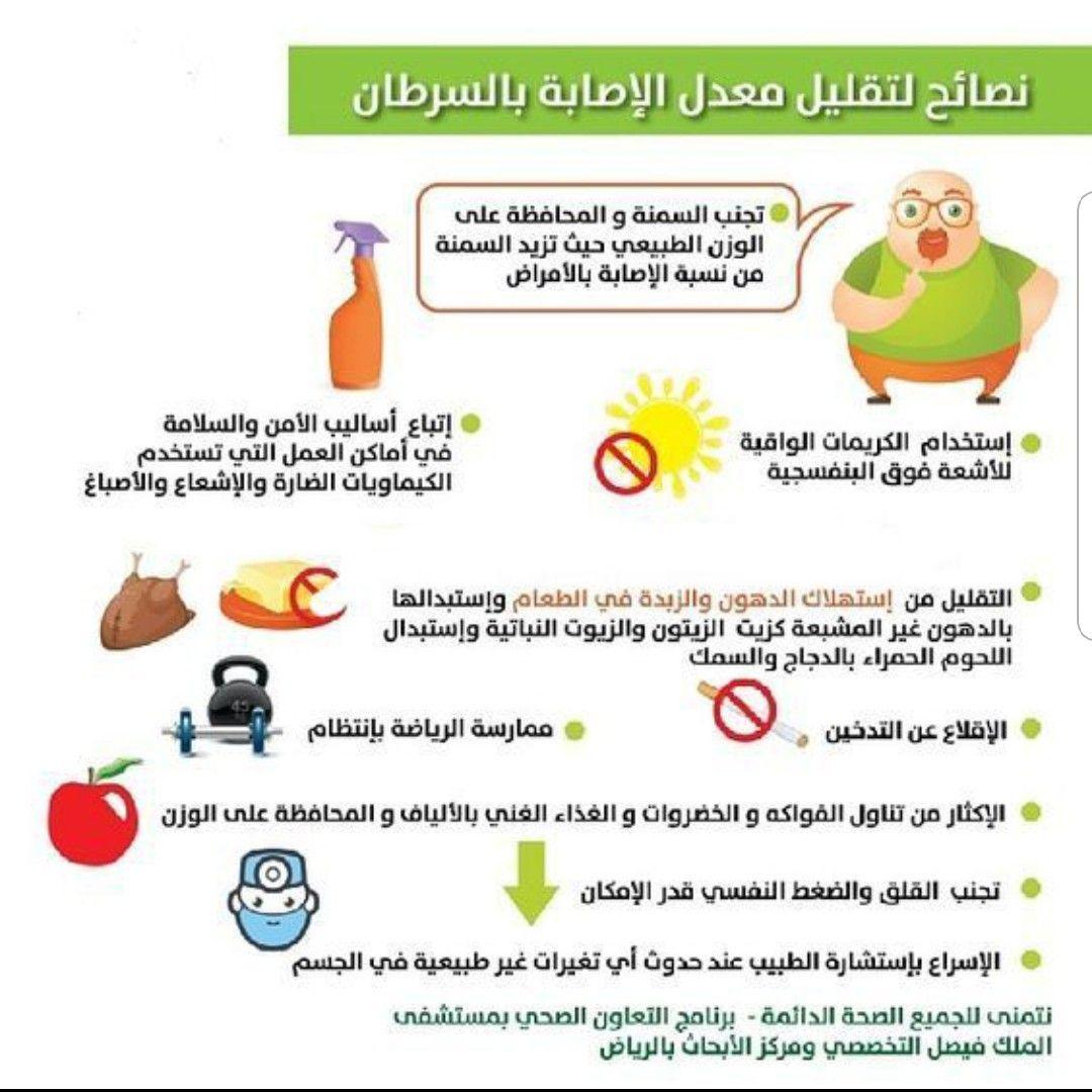 Pin By Aljannah On Esthetique Health Diet Health Healthy Life