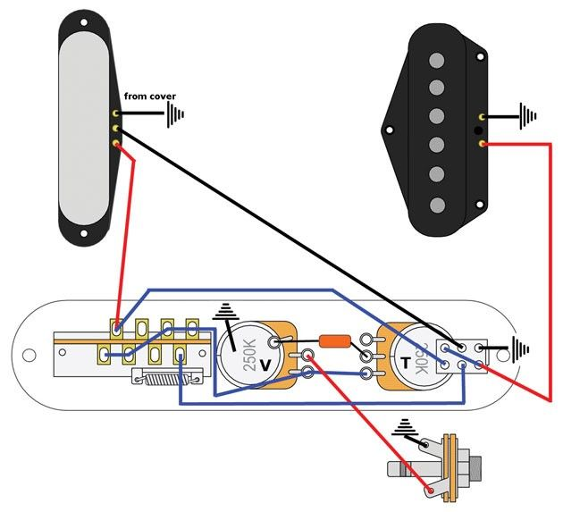 Series Incompletas And Paralelo Telecaster