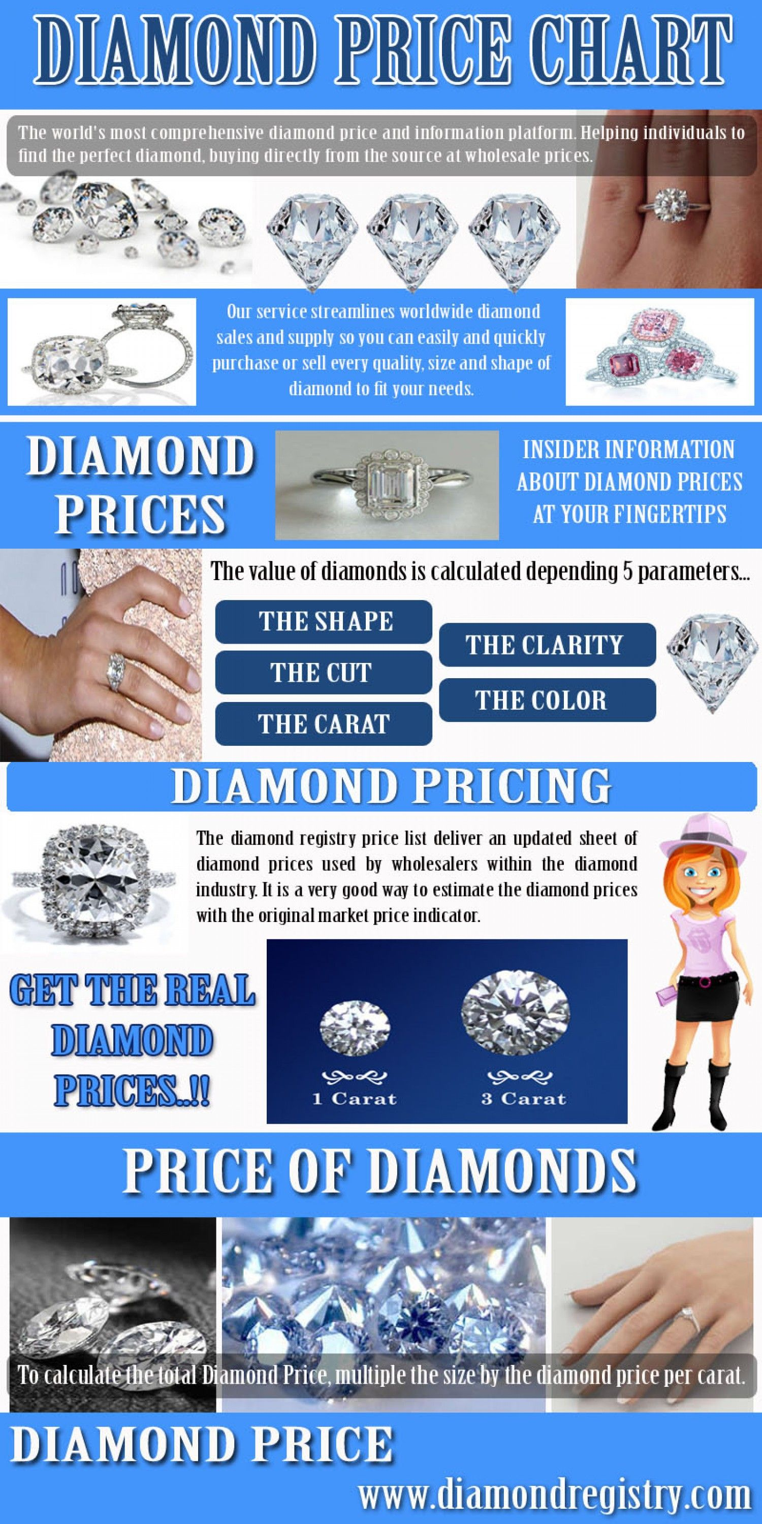 There are several basic criteria that influence diamond