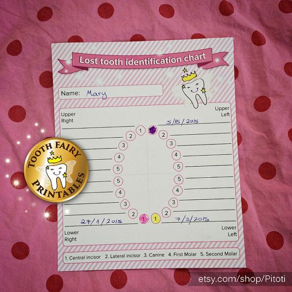 Lost tooth chart for girls, Printable lost tooth chart