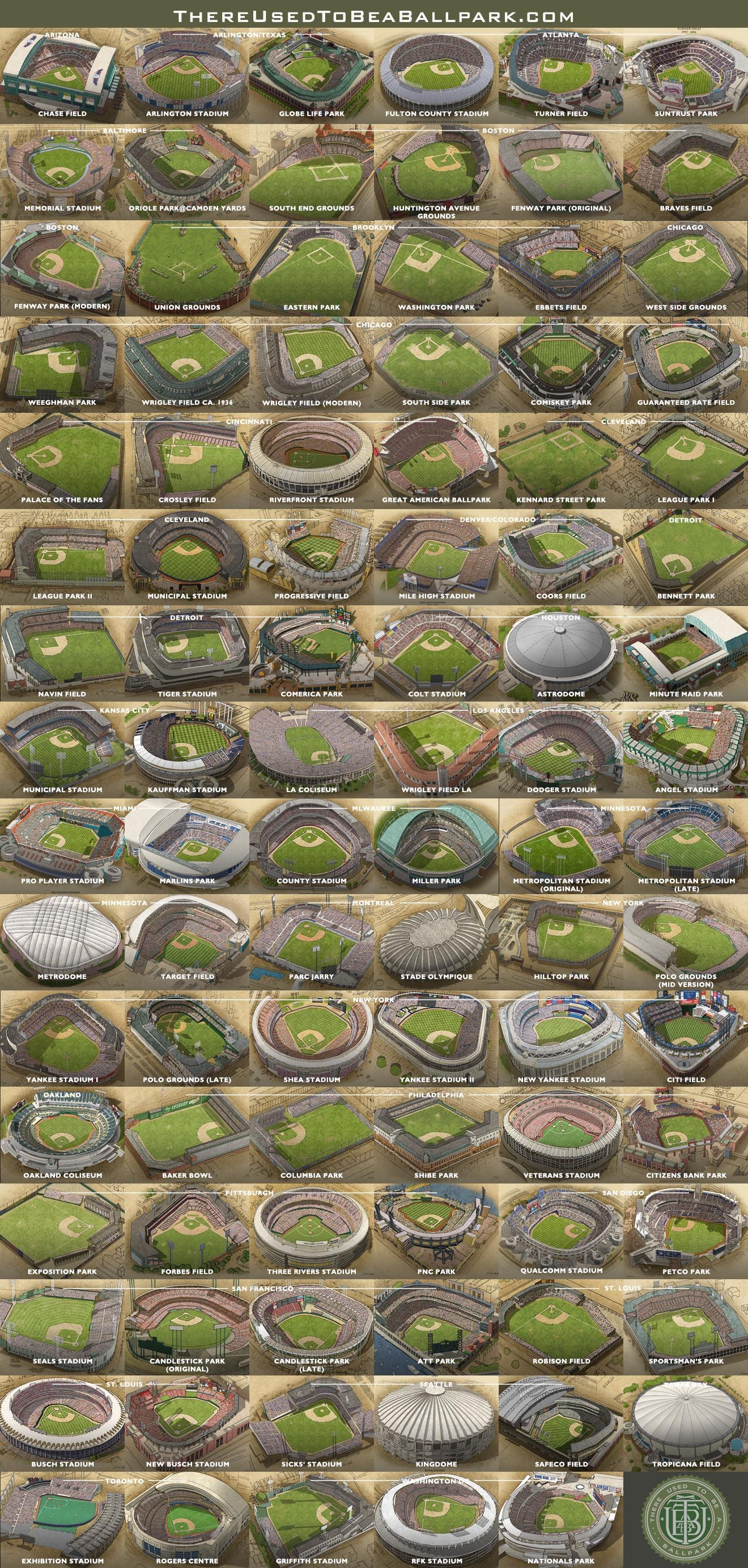Photo of Ballparks at a Glance – There Used To Be A Ballpark
