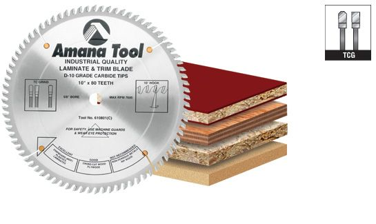 Pin On Industrial Saw Blades