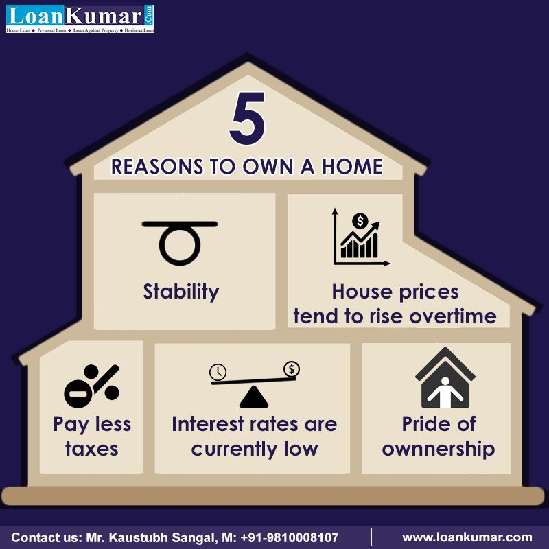 5 Reasons To Own A Home Apply For Home Loan Https Bit Ly 2ozzzlz Home Loans Bad Credit Score Financial Assistance