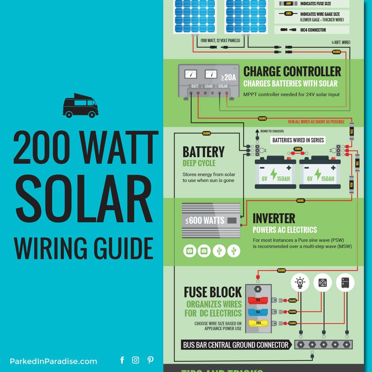 Solar Calculator And Diy Wiring Diagrams Solar Energy System Solar Power Facts Solar Power